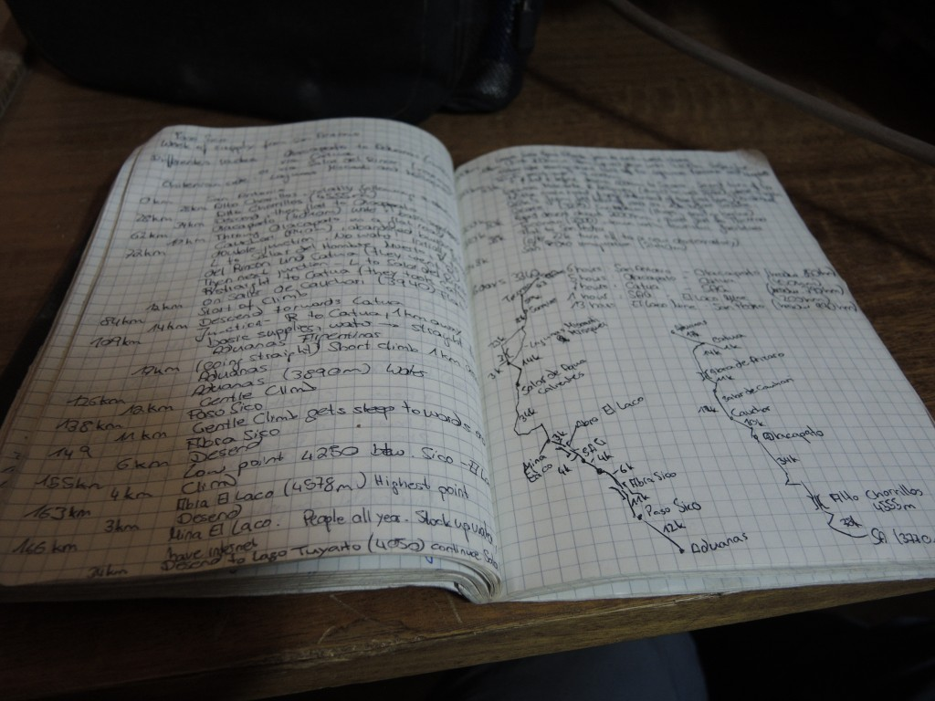 My roadbook.